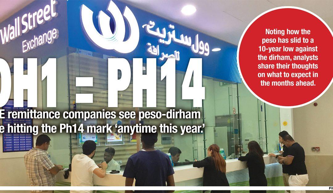 Dh1 = Ph14