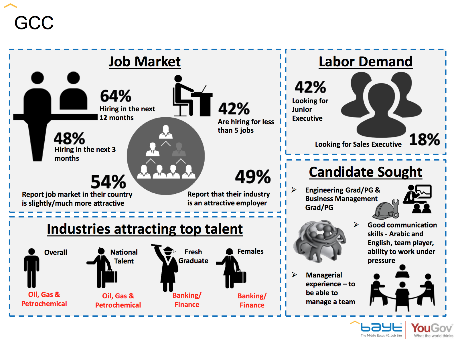 Autumn Promises More Jobs