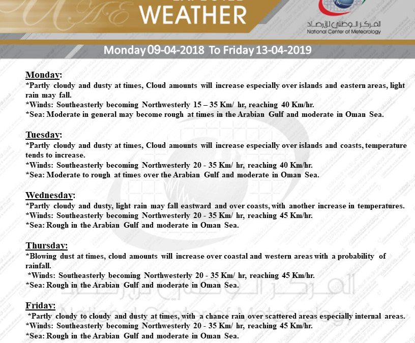 Weather forecast in UAE for the rest of the week