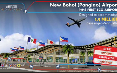 WATCH: PH's first eco-airport almost complete
