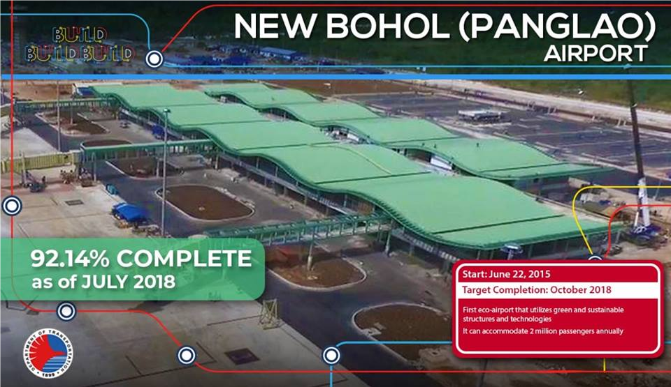 Panglao Airport to open in October