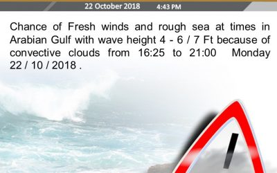 Temperature dips in UAE, 4 to 7-ft high wave warning issued