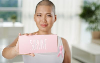 Remember: Survival rate is high if diagnosed early