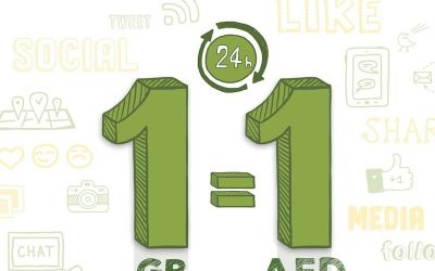 Etisalat rolls out 'Dh1=1GB data' promo