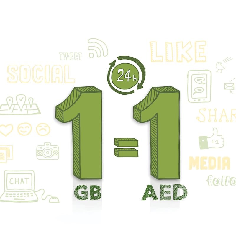 Etisalat rolls out 'Dh1=1GB data' promo - The Filipino Times