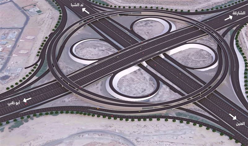 Sheikh Mohammed bin Rashid approves Dh 2 billion Dubai-Al Ain road improvement project