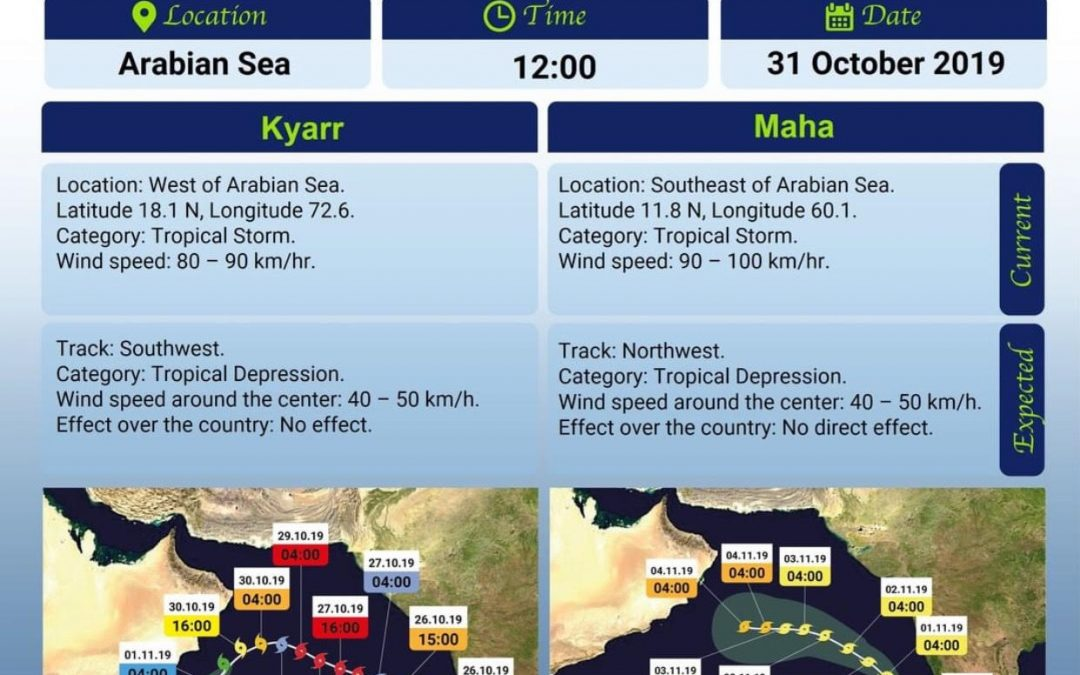 New Tropical Cyclone Maha sighted in the Arabian Sea