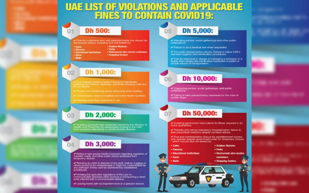 INFOGRAPHICS: UAE releases official notice on fines for violating rules to contain coronavirus
