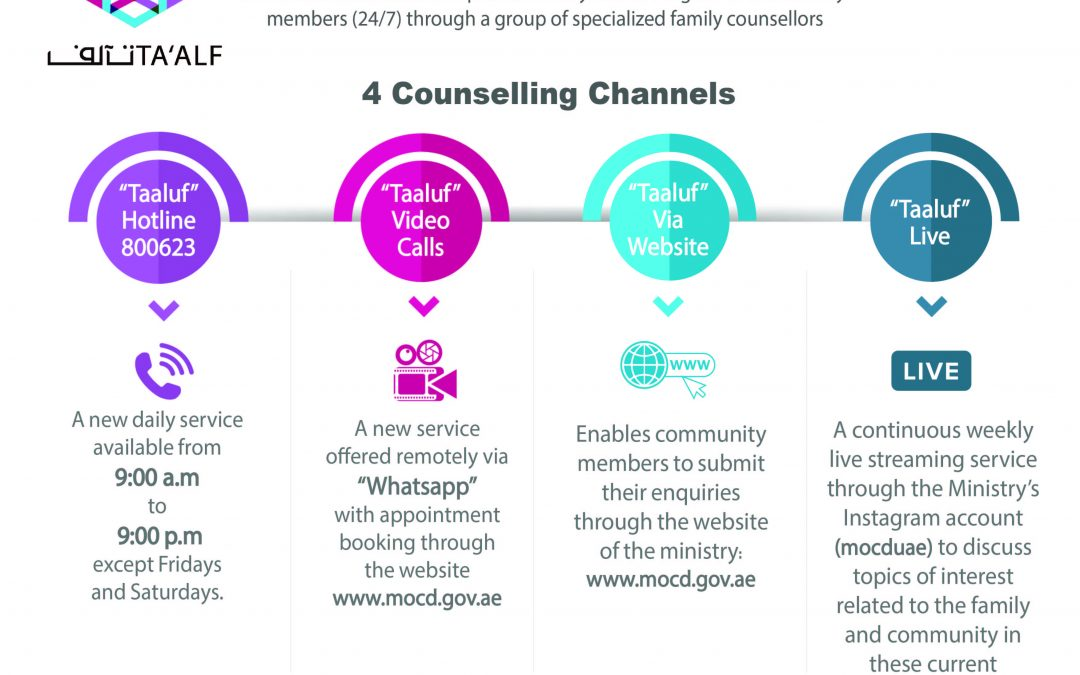 UAE launches family counseling channel for those mentally affected by COVID-19