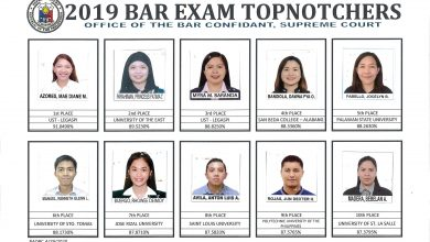 Photo of UST-Legaspi law graduate leads 2,103 bar exam passers in PH for 2019