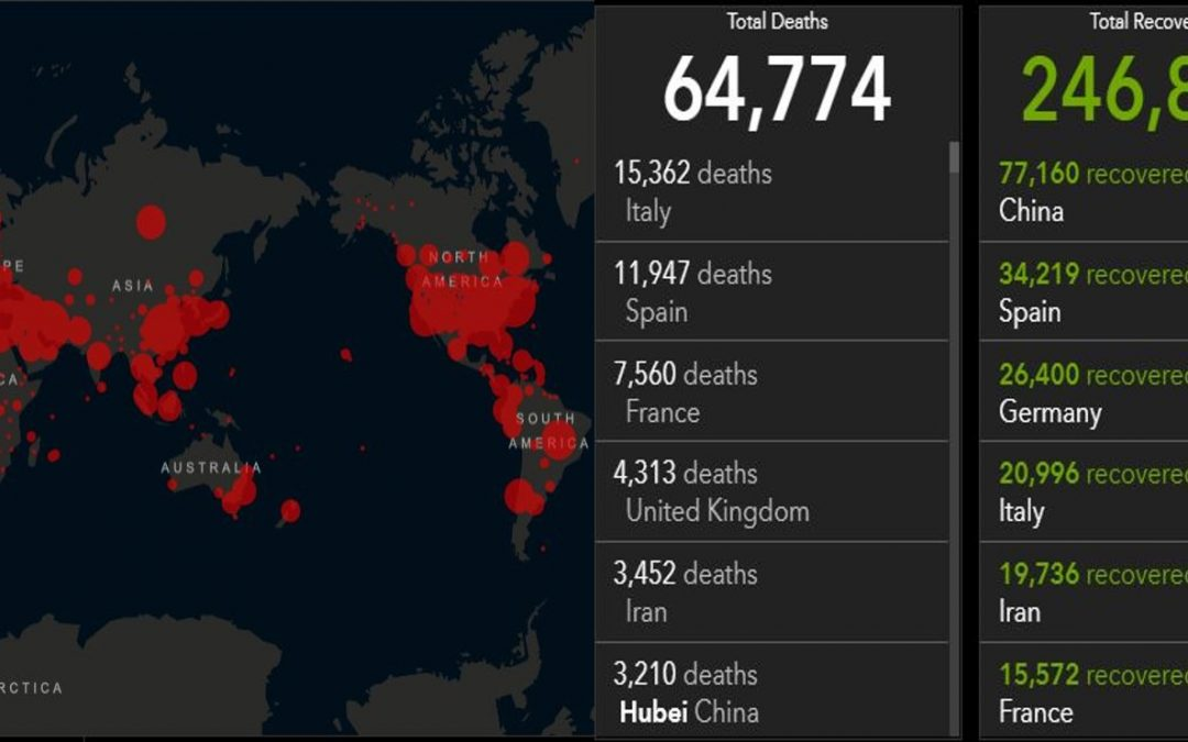 Global COVID-19 cases reach 1.2M, death toll now over 64,000